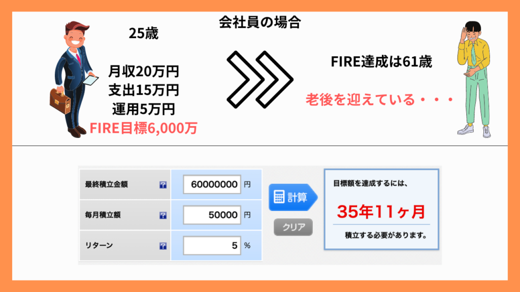 FIRE会社員シュミレーション